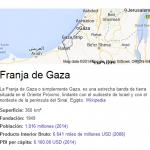 ¿Está Gaza superpoblada ? ¿ Viven sus habitantes hacinados ?