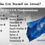 2014: La parcialidad de la ONU contra Israel