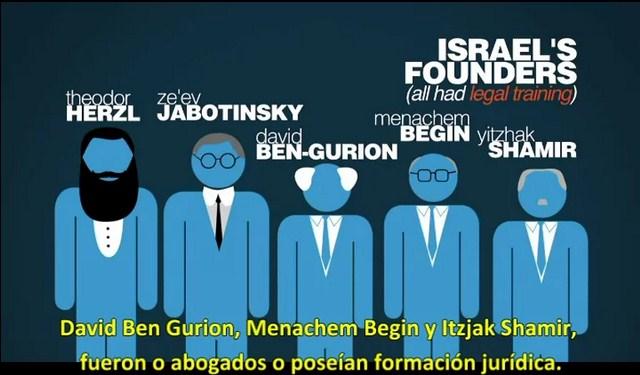 El-Establecimiento-Legal-Israel
