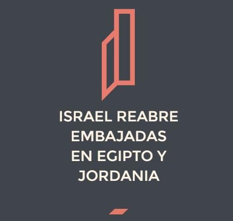 israel-reabre-embajadas-Egipto-Jordania